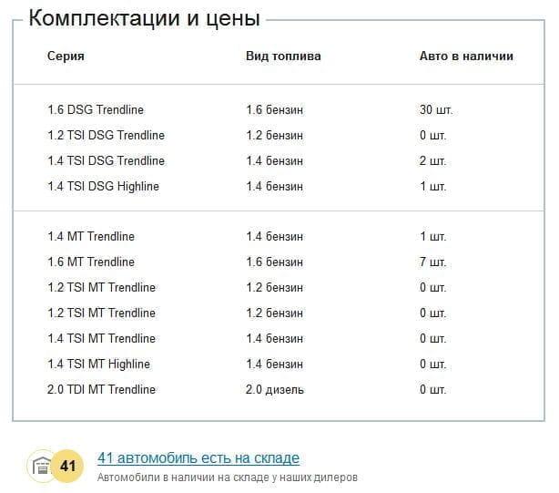 Таблица базовых комплектаций и цен